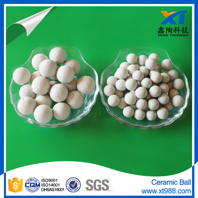 High quality chemical porcelain clay materials alkaline ceramic balls from China