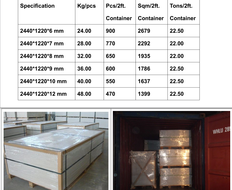Ready made walls fire rated lightweight sandwich panel buy ready made walls fire rated - Readymade wall partitions ...
