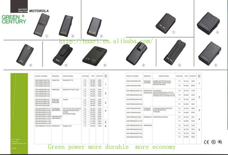 two way radio battery charger AAHTN3000 available for Ni-cd &Ni-mh battery