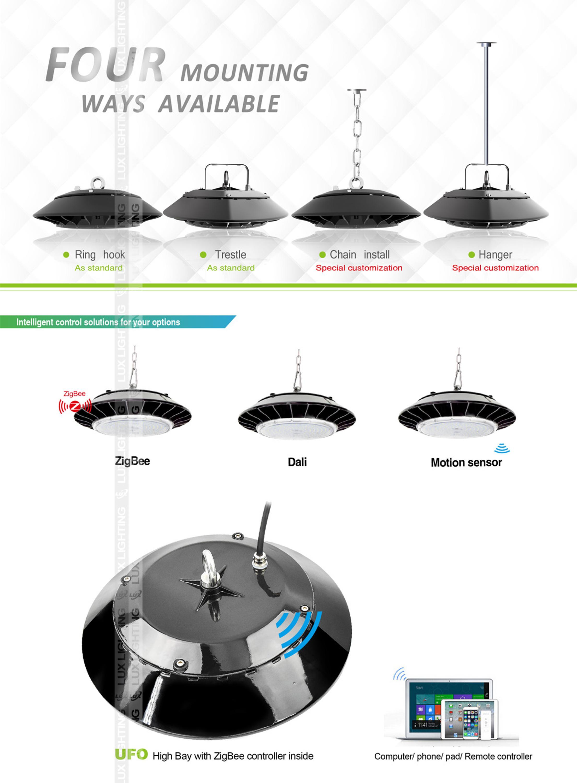 LX-UFO390-150W-03.JPG