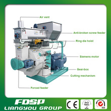 wood pellet milling machine for sugar cane waste products or other biomass matertials