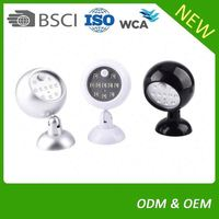 NEW Product Room Night Motion Activated
