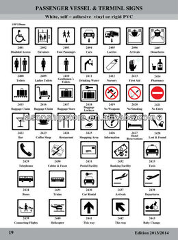 Passenger Vessel And Terminal Sign IMO Symbols