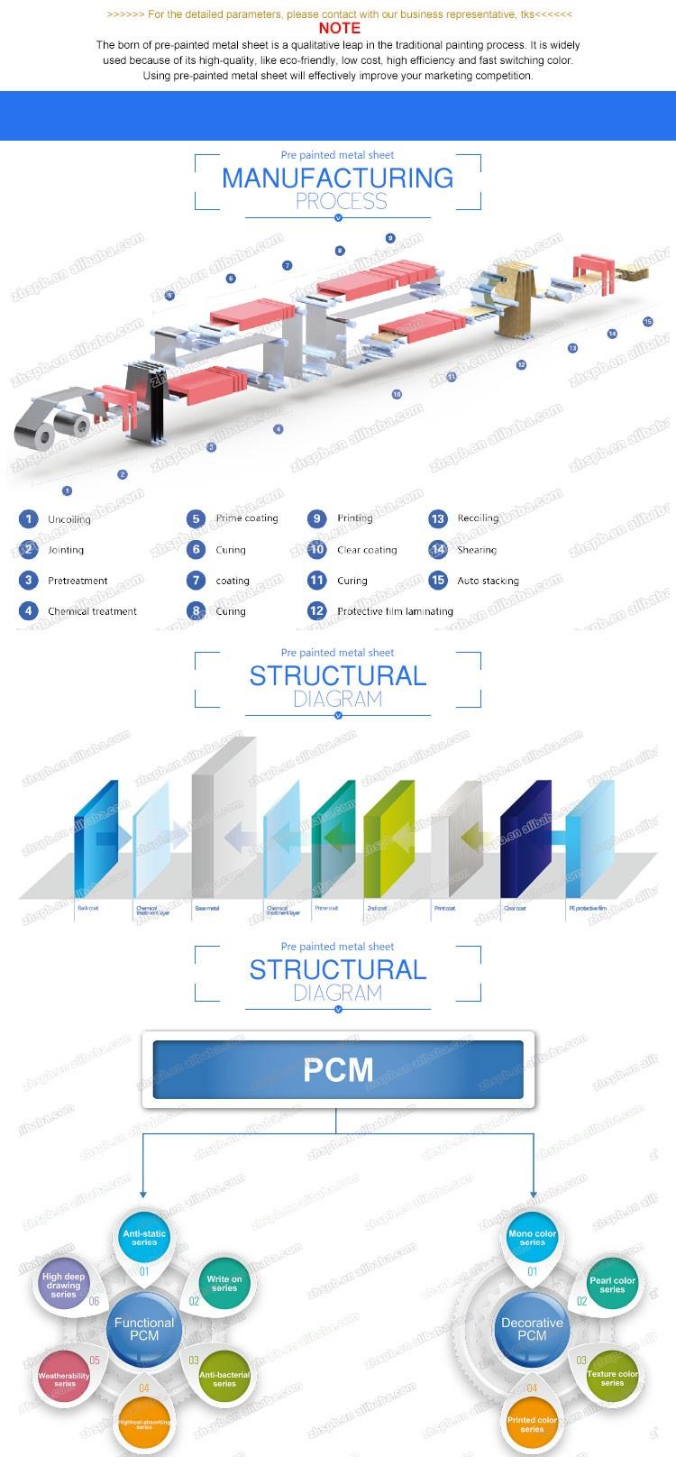 냉장고 Vcm 스틸 금속 시트 - Buy Product on Alibaba.com