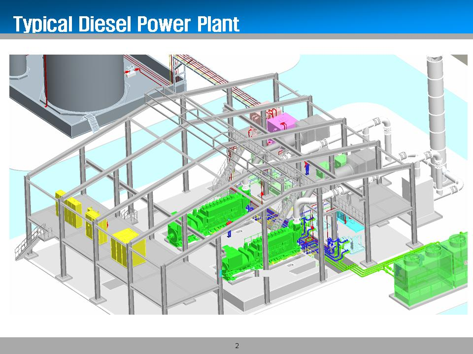 detailed analysis of power plant equipments Siemens plm software plant equipment digital analysis and engineering driven design tools and power this white paper explores the plant equipment and layout.