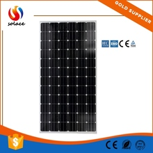 Small home 360 watt solar panel