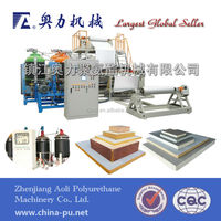 sandwich panels production linesandwich panel production line,PU machine