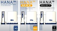 Naxaira Hana Select 3G/4G Router with Wireless Internet modem