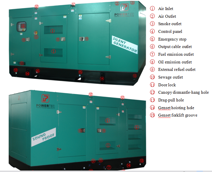 20kw to 440kw AC Three Phase Silent Type Diesel Generator with ATS