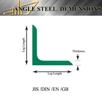A36/SS400/Q345/JIS/DIN/EUQAL/UNEQUAL ANGLE STEEL/FACTORY PRICE