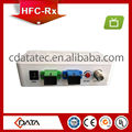FTTH node Optical receiver with built-in WDM