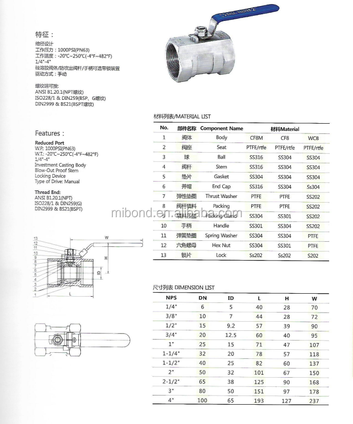 Stainless Steel SUS 304/ 316L 1 PC Female BSP NPT Thread Ball Valve Manufacturer