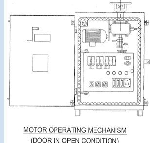 MOTOR/MANUAL OPERATING MECHANISM BOXES