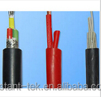 2015 hot sale multicore copper pvc best control cable
