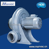 TB series medium pressure sirocco fan with centrifugal