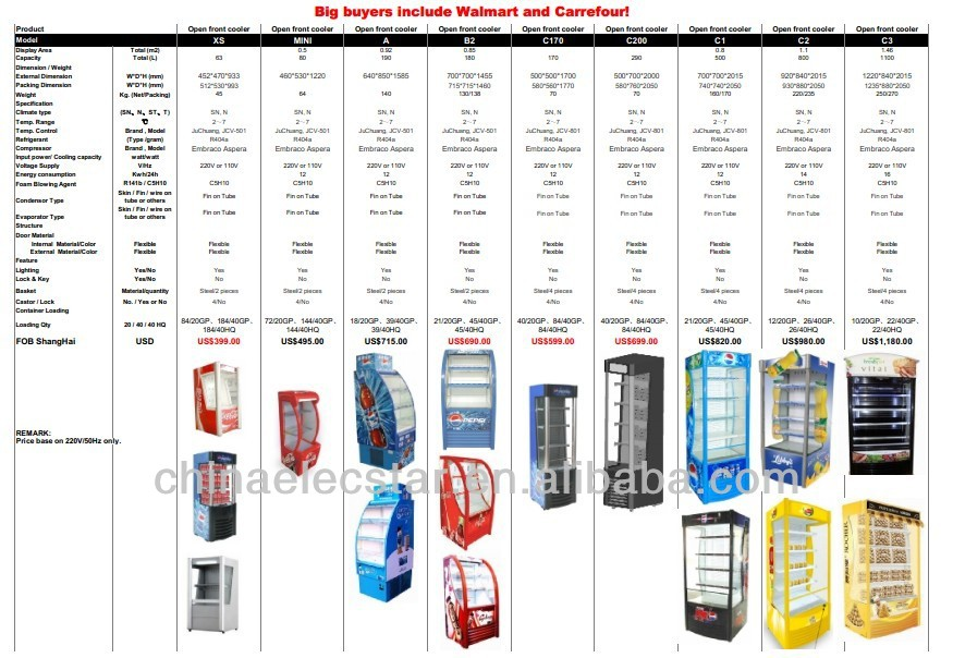 supermarket display cabinet, showcase,Compact Size and Modern Design Open Front Cooler