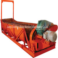 Lower Price Stainless Steel Clay Log Washer