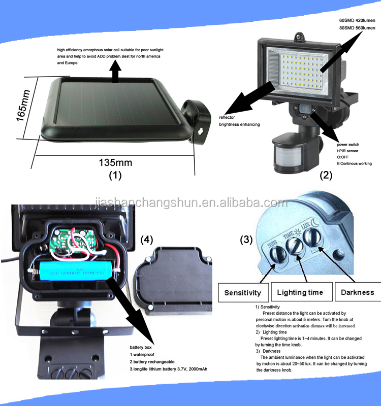 Super Bright Solar LED Light
