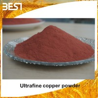 Best05U lme copper ore price/cu powder
