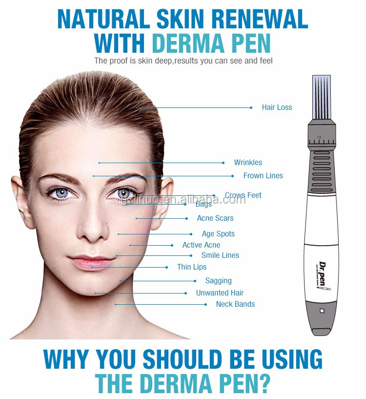 Dr.pen microneedling pens and cartridges Dermapen