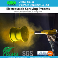 Electrostatic Spray Paint Anti-Gassing Powder Coating Paints