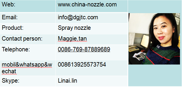 TPU Unijet spray nozzle tips,standard spray for pressure cleaning