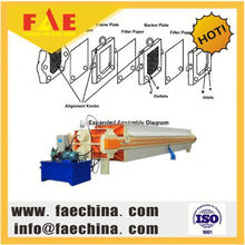 automatic discharge hydraulic filter press with shaker device-FAFP SERIES