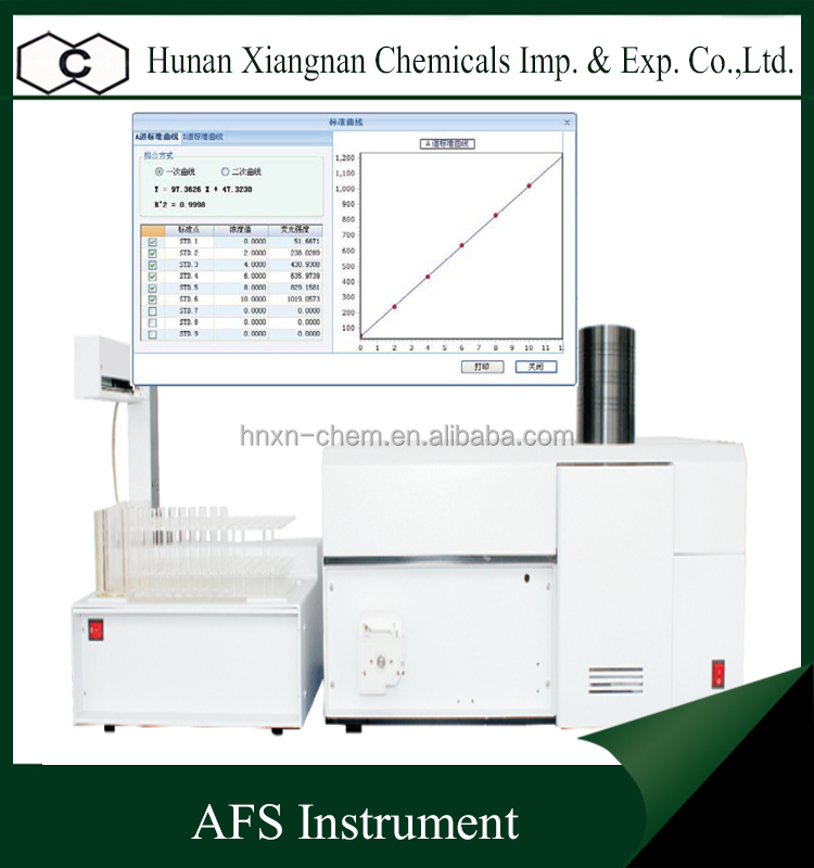 Trace Analysis of Sb,Bi,Hg,Zn,Cd,Au Atomic Fluorescence Spectrometry 1101
