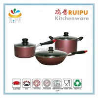 New modle high quality User Friendly non-stick pink cookware set microwave borosil cookware,restaurant cookware