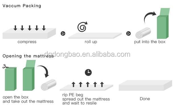 Healthy bamboo fiber fabric cover palm mattress - Jozy Mattress   Jozy.net