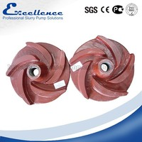 Professional Manufacturer Wholesale Slurry Pump Impeller And Spare Parts