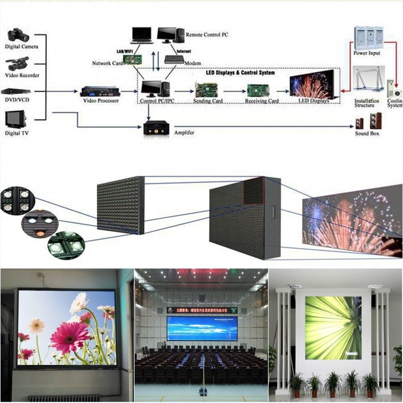Hot Sales Indoor P5 Full Color Led Video Wall Screen With Best Price