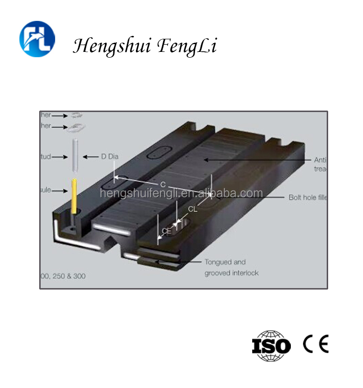 China fengli high strength neoprene elastomeric rubber expansion joints bridge transflex expansion joint