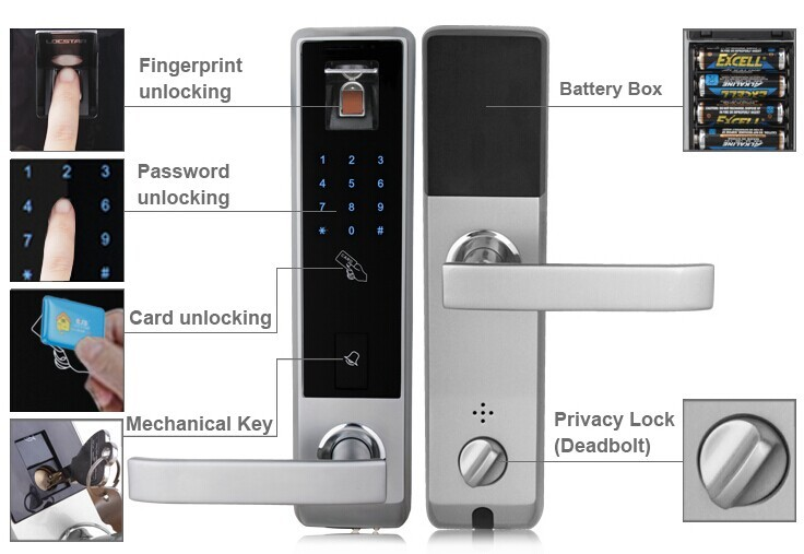 Touch screen keypad fingerprint digital lock