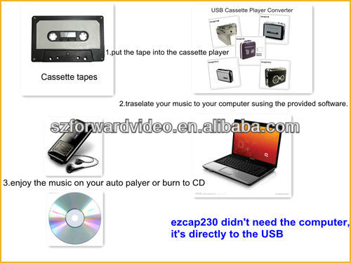 Portable cassette converter to USB Flash Drive