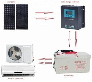 12000 BTU 100% solar air conditioning; solar split air conditioner 12-18hrs/day