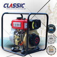 CLASSIC(CHINA)High Qualtiy Water Pumps Sale,Water Pumps Types,Agriculture Water Pump Diesel Engine