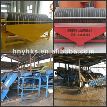 Yuhui magnetic separator for ore with competitive price