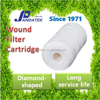 cartridge lengths 20-1/4inch Environmental Water Filter Cartridges High Quality Professional Water Filter