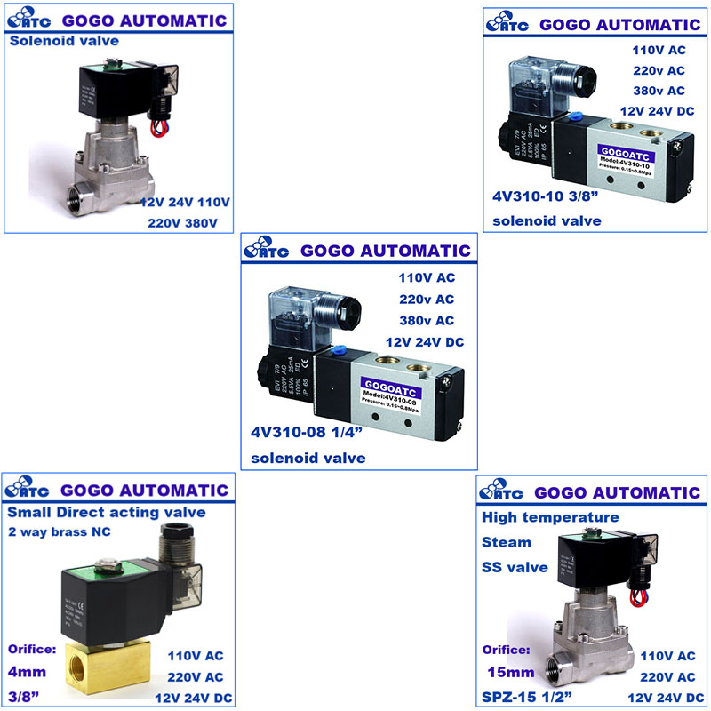 excavator swing bearing,valve control,solenoid valve for ZX50U-2 ZX200-5G ZAXIS470LCR