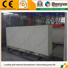 Making Machines lightweight concrete panels cement plant manufacturers