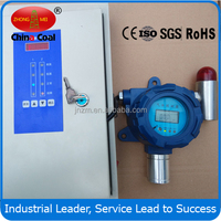 LPG gas leak detector for home use