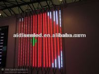 Outdoor SMD 5050 waterproof window decorative led rigid strip lights for hotel or shopping malls