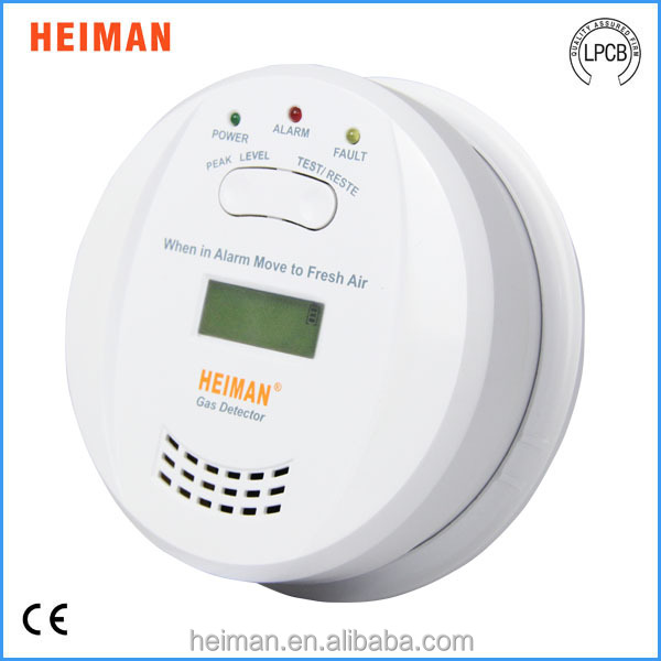 CO gas Usage carbon monoxide detector