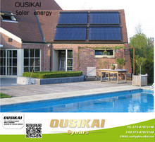 Solar Thermal Collector for Swimming Pool