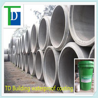 Cement based double components waterproof coating for concrete