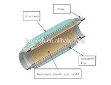 Factory supply flexible exhaust pipe for generator
