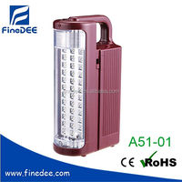 Rechargeable Battery Powered LED Portable Flashlights
