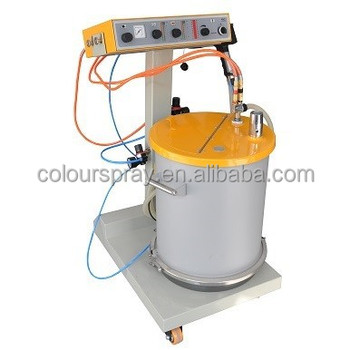 powder coating machine pg1