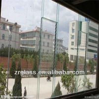 Best double glass windows price